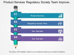 Product Services Regulatory Society Team Improve Cost Structure