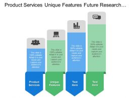 Product Services Unique Features Future Research Development Licenses Royalties