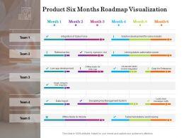 Product Six Months Roadmap Visualization