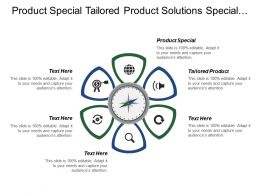 Product Special Tailored Product Solutions Special  Social Business Project