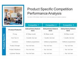 Product Specific Competition Performance Analysis