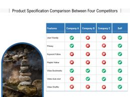 Product Specification Comparison Between Four Competitors