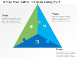 Product Specification For Quality Management Flat Powerpoint Design