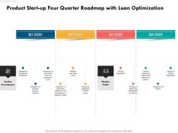 Product Start Up Four Quarter Roadmap With Lean Optimization