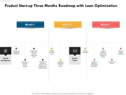Product Start Up Three Months Roadmap With Lean Optimization