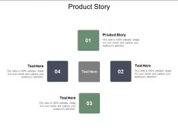 Product Story Ppt Powerpoint Presentation Model Introduction Cpb