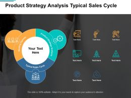 Product Strategy Analysis Typical Sales Cycle Meeting Agenda Cpb