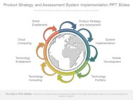 Product Strategy And Assessment System Implementation Ppt Slides