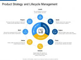 product strategy and lifecycle management factor strategies for customer targeting ppt formats