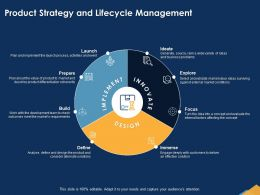 Product Strategy And Lifecycle Management Prepare Ppt Powerpoint Presentation Aids