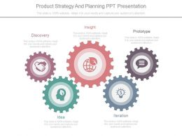 Product Strategy And Planning Ppt Presentation