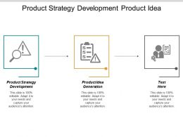 Product Strategy Development Product Idea Generation Successful Product Launches Cpb