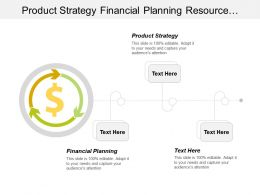 Product Strategy Financial Planning Resource Management Asset Management Cpb