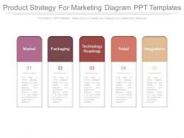 Product Strategy For Marketing Diagram Ppt Templates
