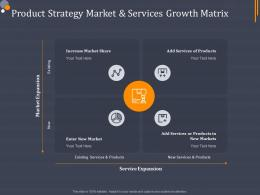 Product Strategy Market And Services Growth Matrix Product Category Attractive Analysis Ppt Rules