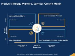 Product Strategy Market And Services Growth Matrix Share Ppt Powerpoint Presentation Diagram