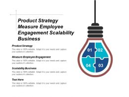Product Strategy Measure Employee Engagement Scalability Business Cpb