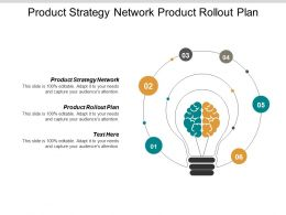 Product Strategy Network Product Rollout Plan Marketing Due Diligence Cpb