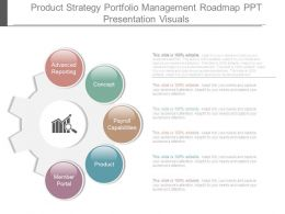 Product Strategy Portfolio Management Roadmap Ppt Presentation Visuals