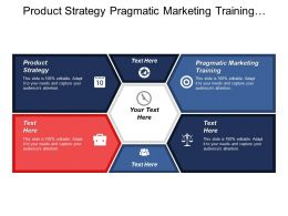 Product Strategy Pragmatic Marketing Training Inventory Valuation Method Cpb