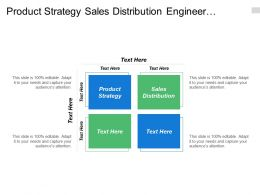 Product Strategy Sales Distribution Engineer Management Brand Enquiry