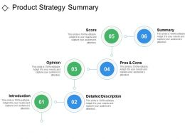 Product Strategy Summary