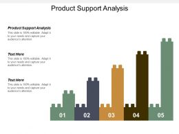 Product Support Analysis Ppt Powerpoint Presentation Infographics Summary Cpb