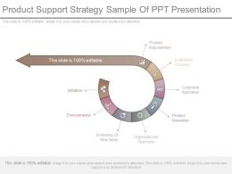 Product Support Strategy Sample Of Ppt Presentation