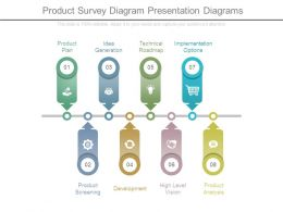 Product Survey Diagram Presentation Diagrams