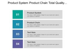 Product System Product Chain Total Quality Management Flexible Manufacturing