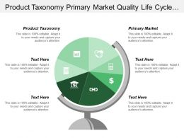 Product Taxonomy Primary Market Quality Life Cycle Tools