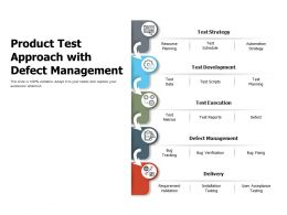 Product Test Approach With Defect Management