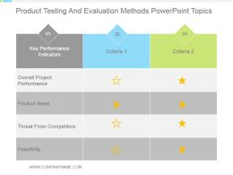 Product Testing And Evaluation Methods Powerpoint Topics