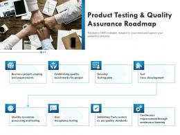 Product Testing And Quality Assurance Roadmap