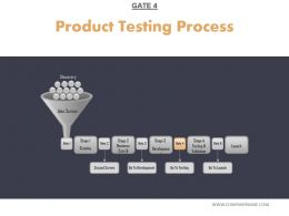Product Testing Process Powerpoint Layout