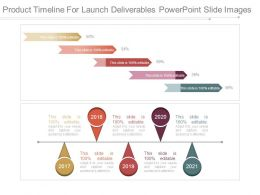Product Timeline For Launch Deliverables Powerpoint Slide Images