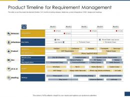 Product Timeline For Requirement Management Process Of Requirements Management Ppt Portrait