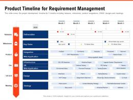 Product Timeline For Requirement Management Requirement Gathering Methods Ppt File Picture