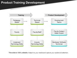 Product Training Development Powerpoint Presentation Examples