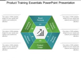 Product Training Essentials Powerpoint Presentation