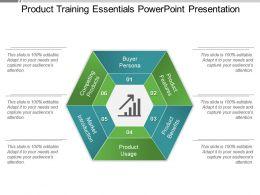 product_training_essentials_powerpoint_presentation_Slide01