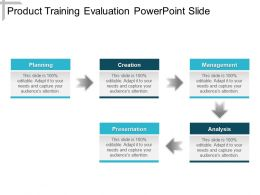 Product Training Evaluation Powerpoint Slide