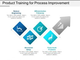 Product Training For Process Improvement Powerpoint Slide Ideas
