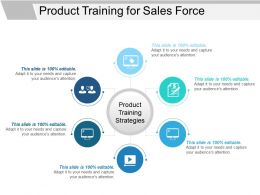 Product Training For Sales Force Powerpoint Slide Backgrounds