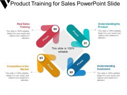 Product Training For Sales Powerpoint Slide