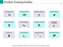Product Training Outline Ppt Powerpoint Presentation File Guidelines