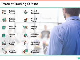 Product Training Outline Ppt Show Format