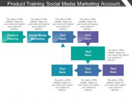 Product Training Social Media Marketing Account Setup Branding