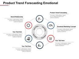 Product Trend Forecasting Emotional Marketing Concept Brand Relationship Cpb