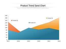 Product Trend Sand Chart